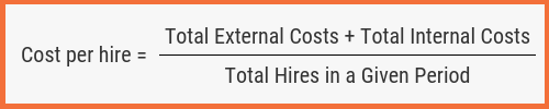 Cost per hire calculation
