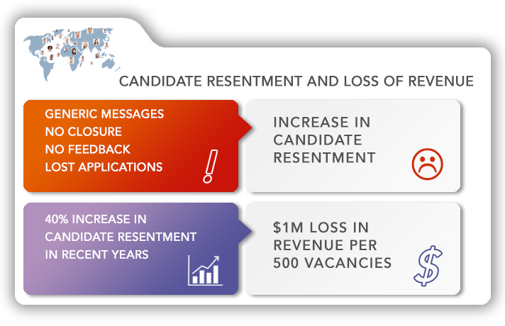 Candidate-Resentment-and-loss-of-Revenue-V3