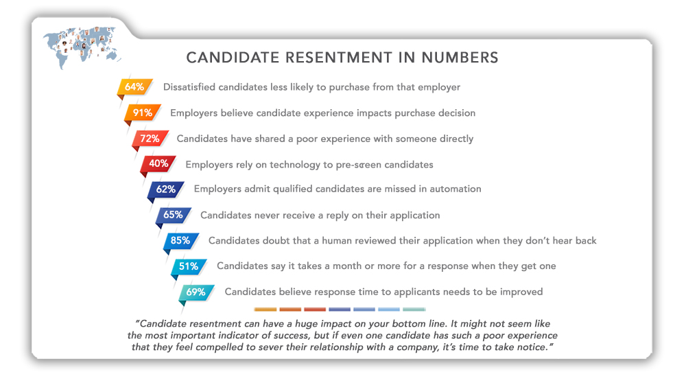 Candidate-Resentment-in-Numbers