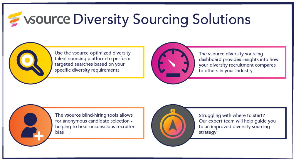 Diversity Sourcing Solutions at vsource