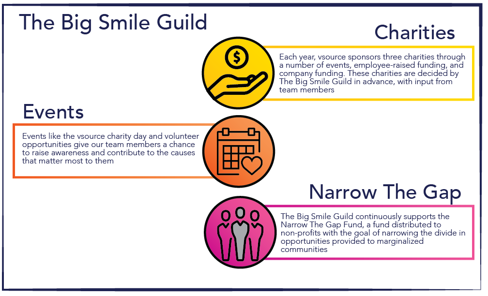 The Big Smile Guild.png